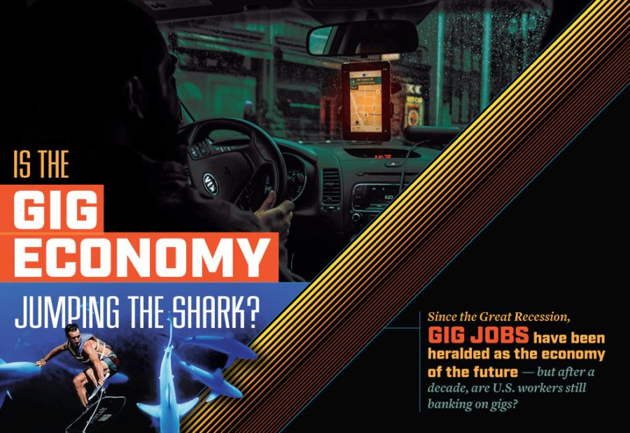 Is the Gig Economy Over? [Infographic]