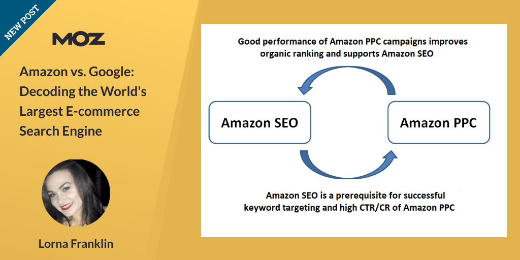 Amazon vs. Google: Decoding the World's Largest E-commerce Search Engine