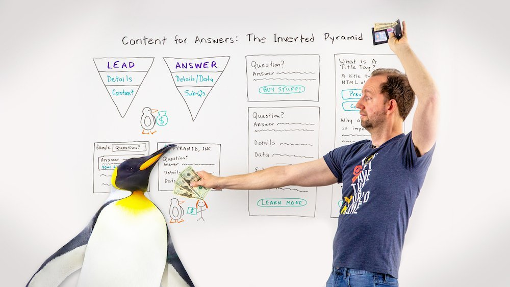 How to Write Content for Answers Using the Inverted Pyramid – Best of Whiteboard Friday