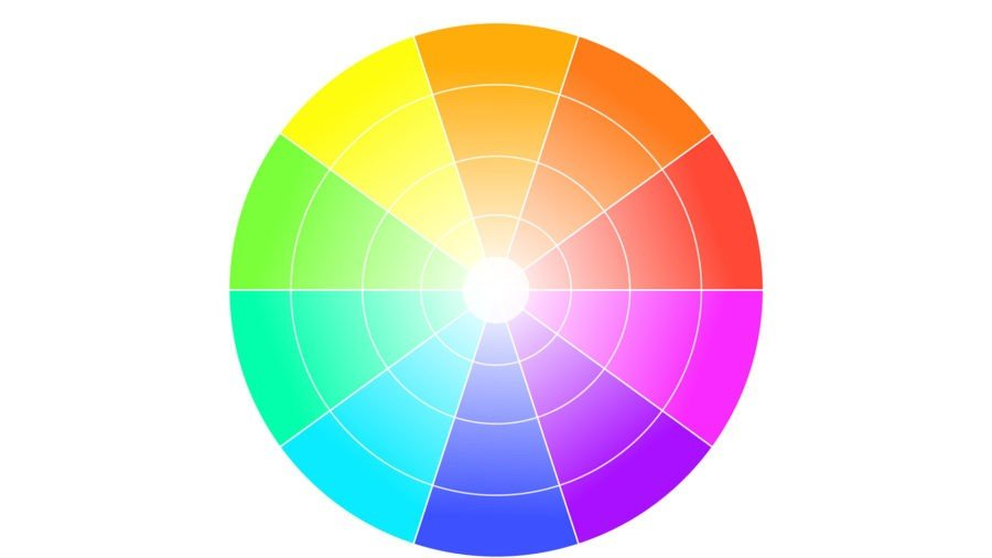 10 Colour Palettes to Give Your Video a Filmic Look