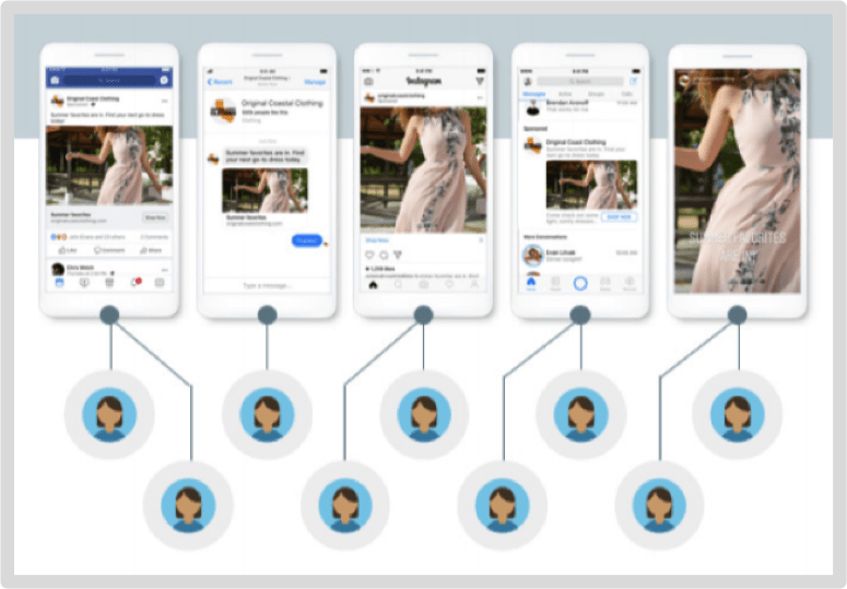 Facebook's Automatic Placements: Take the Guesswork Out of Finding Your Audience