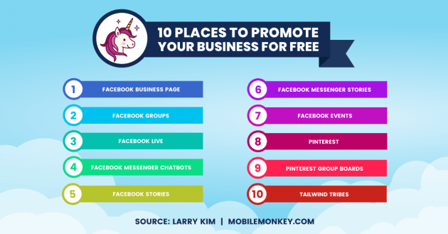 10 Places You Can Promote Your Business For Free