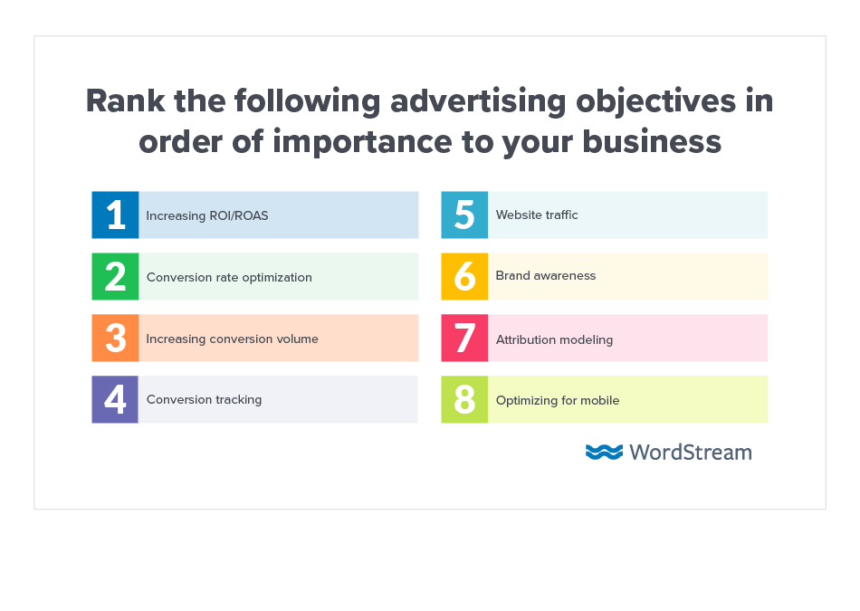 5 Key Factors that Impact the Pacing of Your Ad Spend
