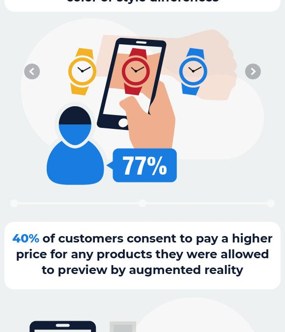 Why Your Business Cannot Afford Not to Include Augmented Realty in 2020 [Infographic]