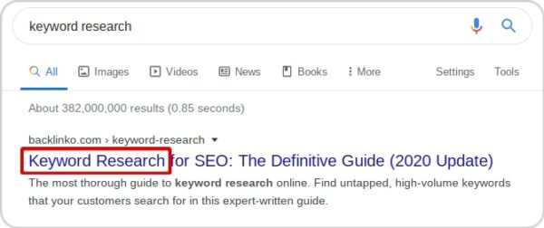 Is Your Creativity Holding You Back from Higher Search Rankings?