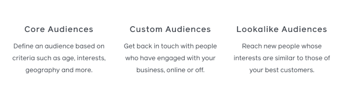 Facebook Targeting Options Explained – Business 2 Community