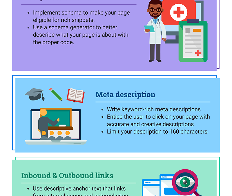 50 Simple Tactics To Enhance On-Page SEO [Infographic]
