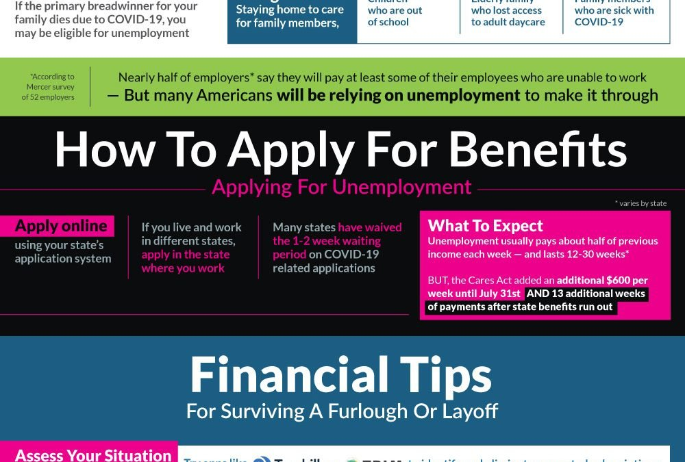 Surviving Layoffs and Furloughs During the Pandemic [Infographic]
