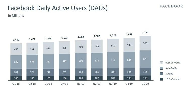 The Step-by-Step Guide to Facebook Ads Recovery