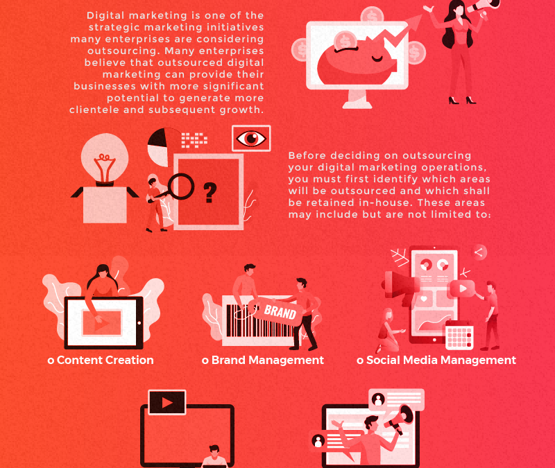 Outsourcing Digital Marketing in 2020 – It's About Time [Infographic]