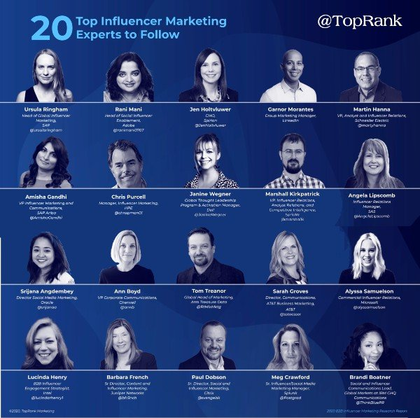 20 B2B Influencer Marketing Pros to Follow from Top Brands