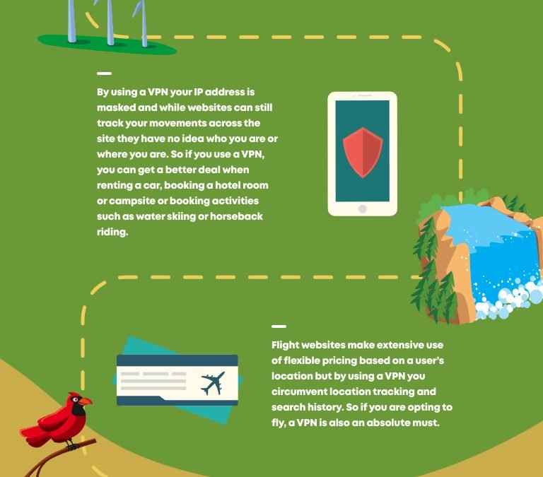 Staying (Cyber)Safe on Your Staycation [Infographic]