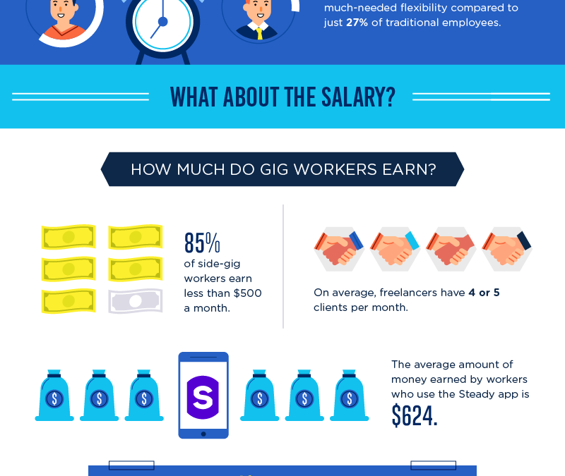 Gearing Up for an Expanding Gig Economy [Infographic]