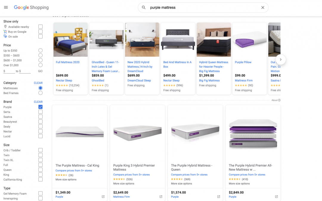 How Does Google Shopping Work?