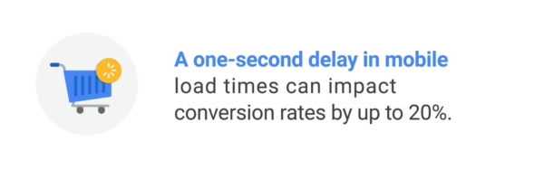 Why Load Times are Critical for SEO (and What to Do)