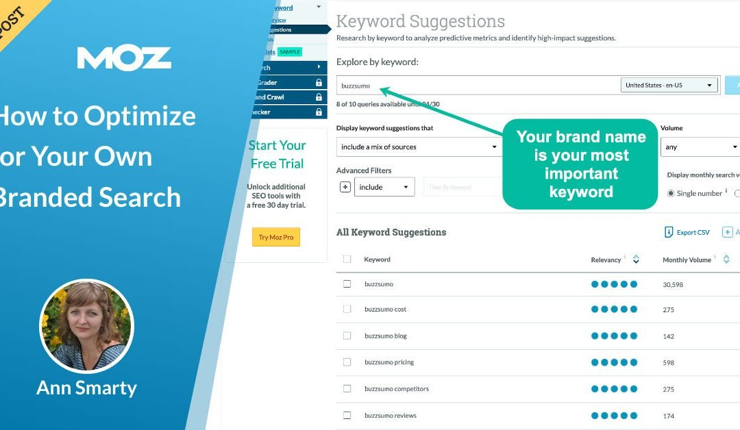 How to Optimize for Your Own Branded Search